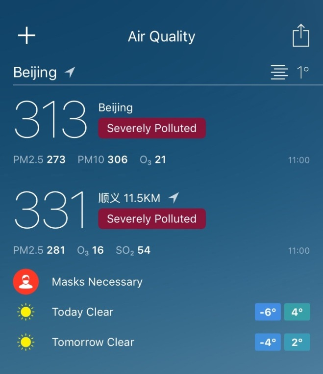 The air quality in Beijing as I wrote this post.